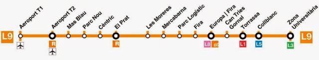 metro aeropuerto barcelona mapa