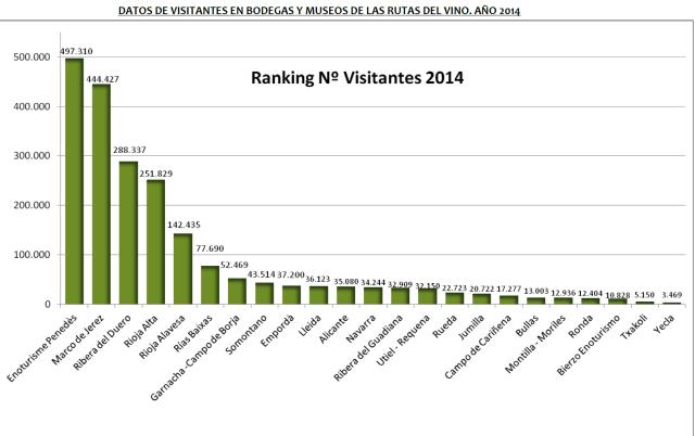 acevin ranking 2014