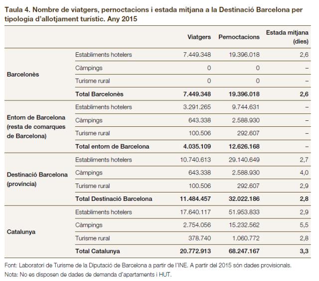 viajeros-provincia-barcelona