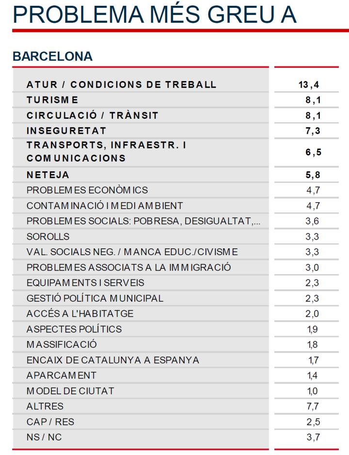 turismo-problema-en-barcelona