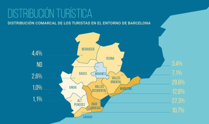 cifras-turismo-entorno-barcelona